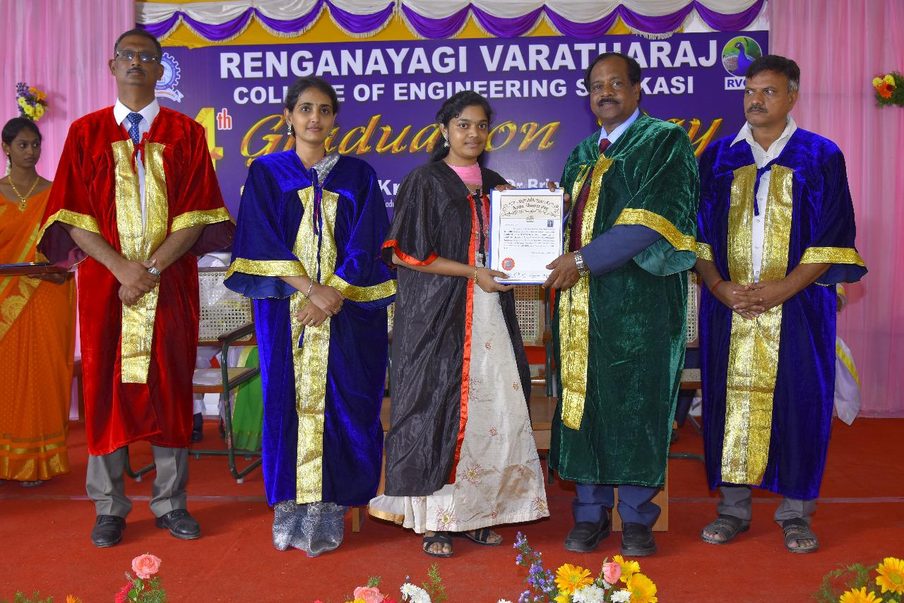 RVCE Graduation Day 2019